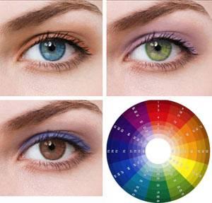 Подобрать подходящий цвет теней для век